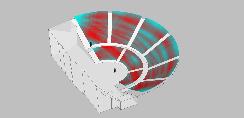 Ingeniería Acústica y Audiovisual Barcelona. Modelo. Acústica de Recintos. Enginyeria Acústica i Audiovisual