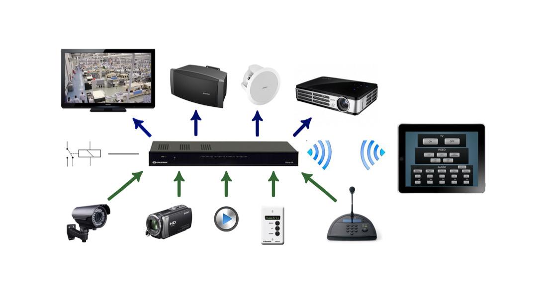 Ingeniería Acústica y Audiovisual Barcelona. Modelo. Musicbox. Enginyeria Acústica i Audiovisual.